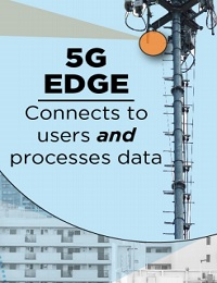 GET SMART: CORE VS. EDGE IN 5G NETWORKS