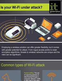 IS YOUR WI-FI UNDER ATTACK?