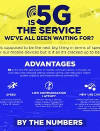 THE FUTURE OF 5G INTERNET